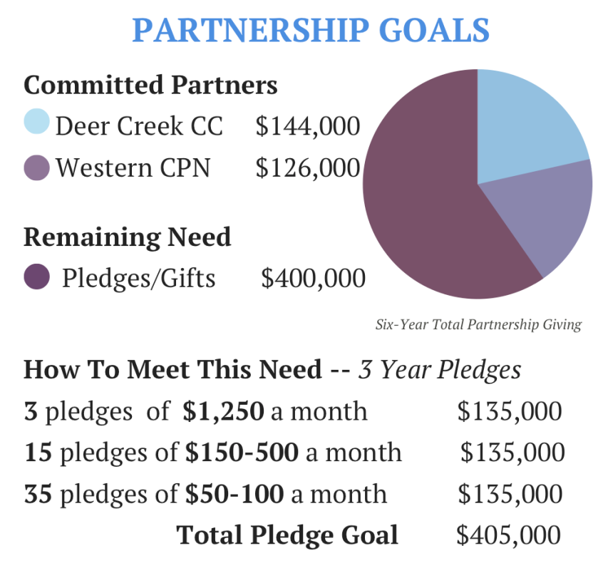 Partnership Goals (2) (WEBSITE)